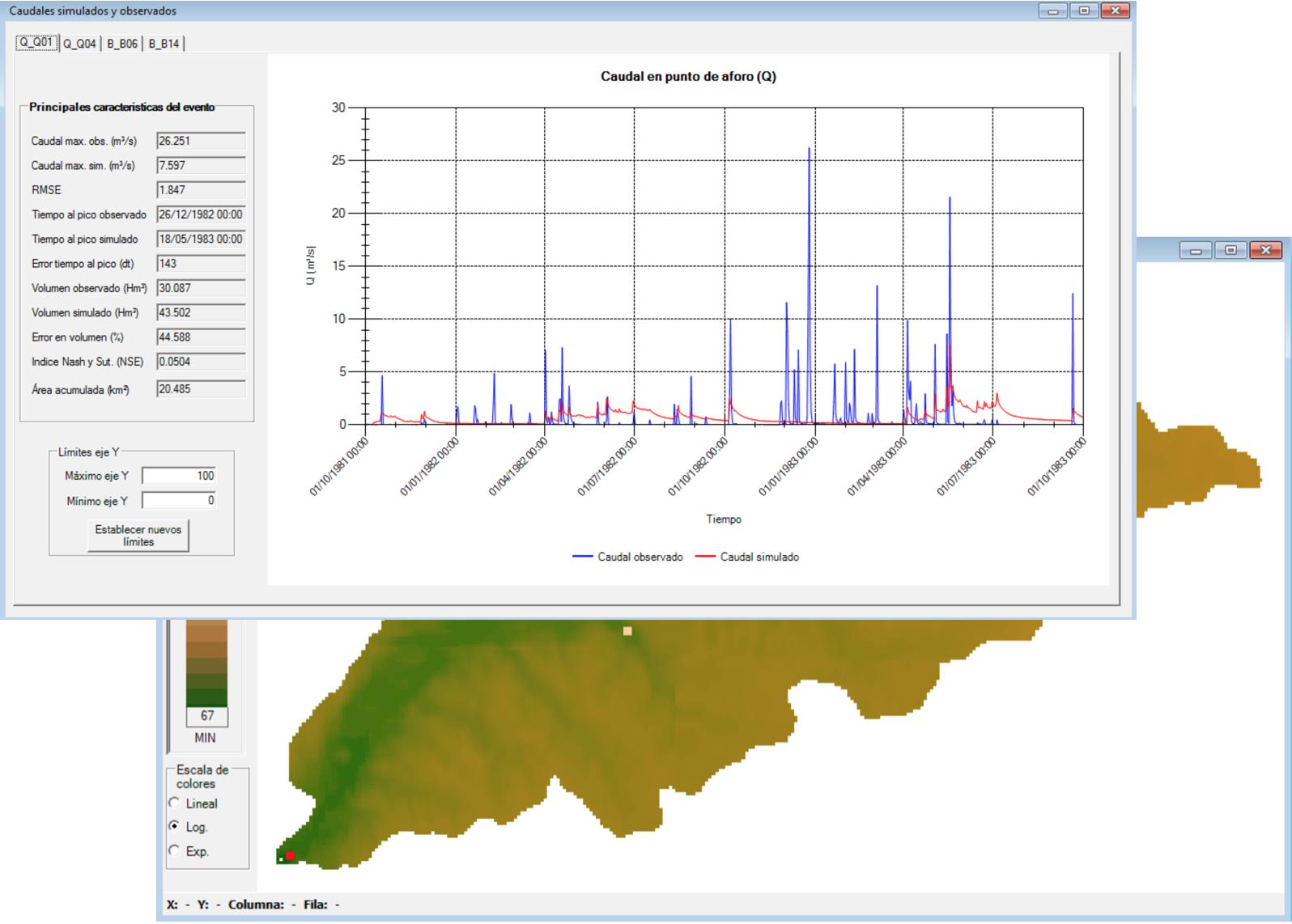 Datos de salida y representación de mapas de TETIS (fuente: Manual TETIS)