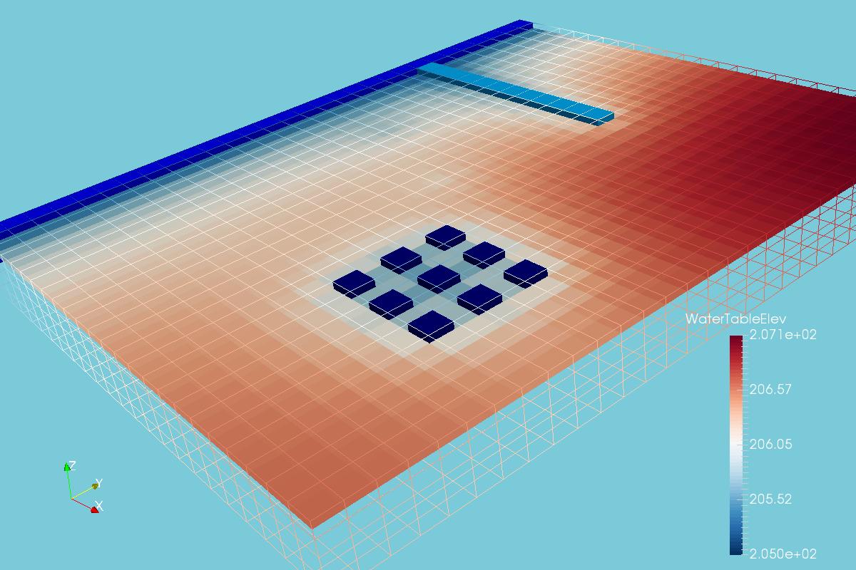 Vista Isométrica de la Napa Freática en la Grilla del Modelo