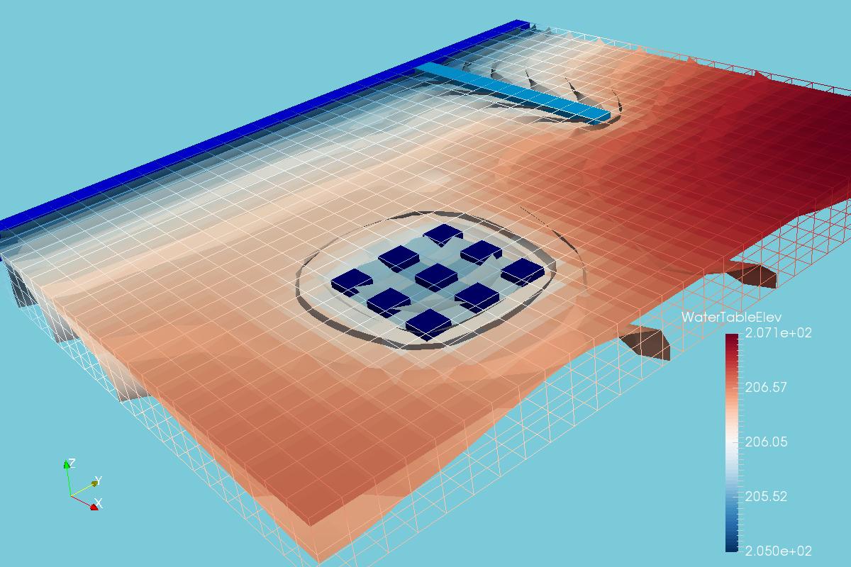Vista Isométrica de la Napa Freática con Superficies Equipotenciales