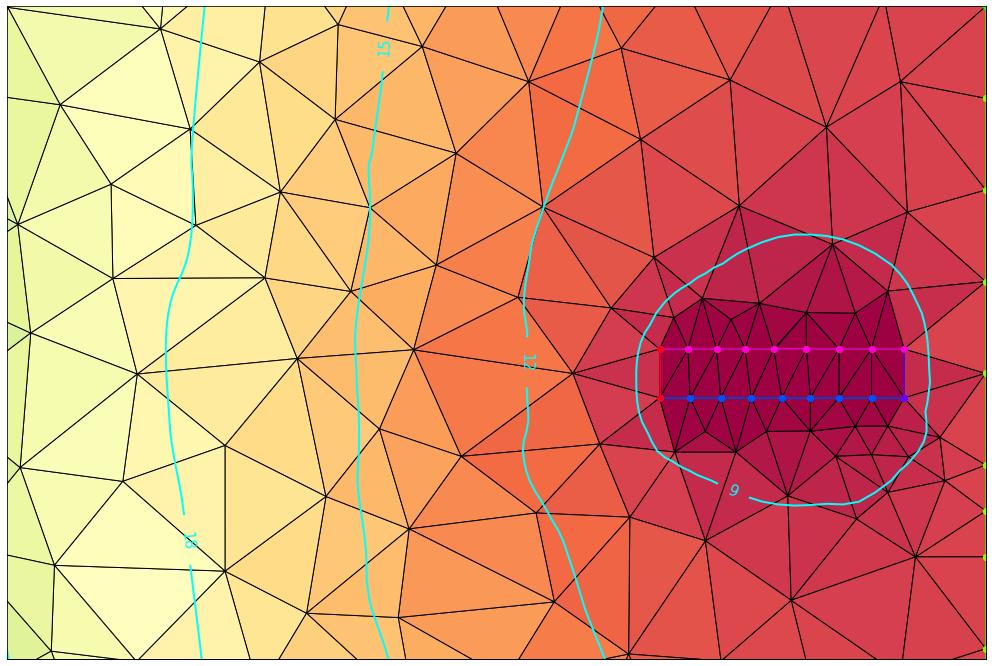 TriangularMeshModelingMODFLOW6.png