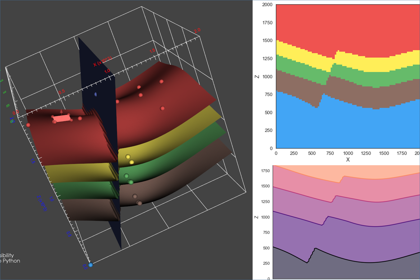 3DStructuralGeologicalModelinginPythonwithGempy.png