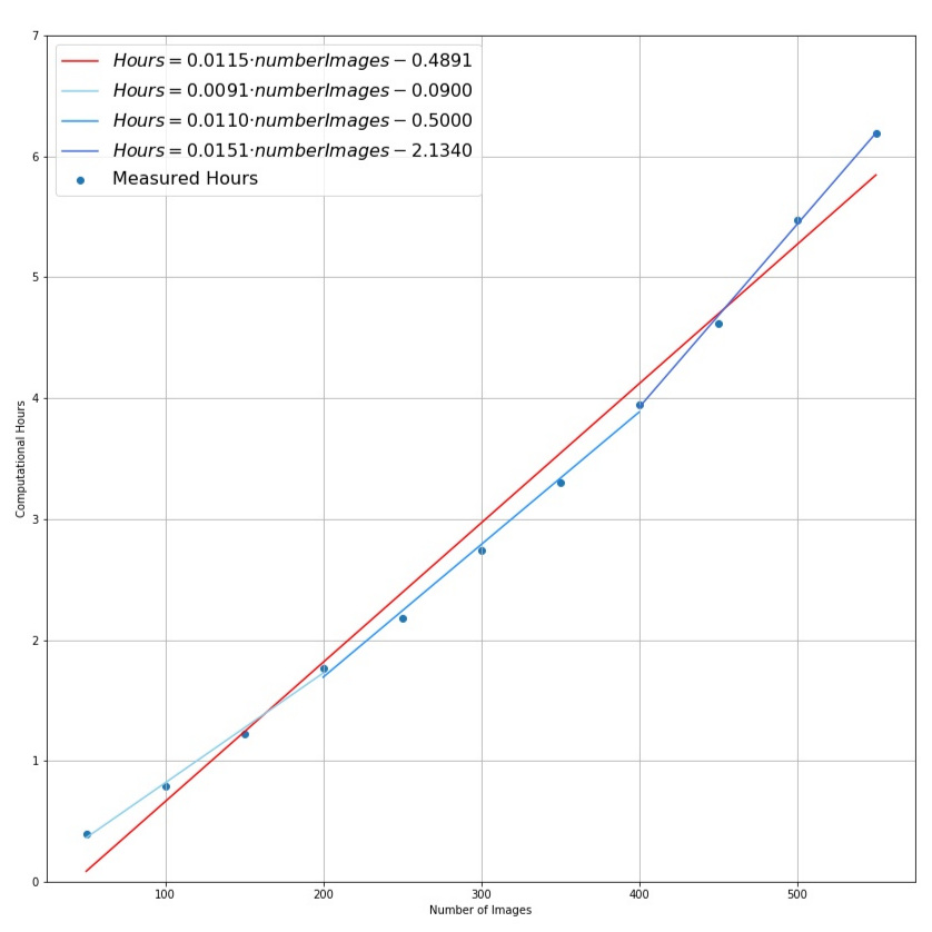 linearRegressionSplitted1.jpg