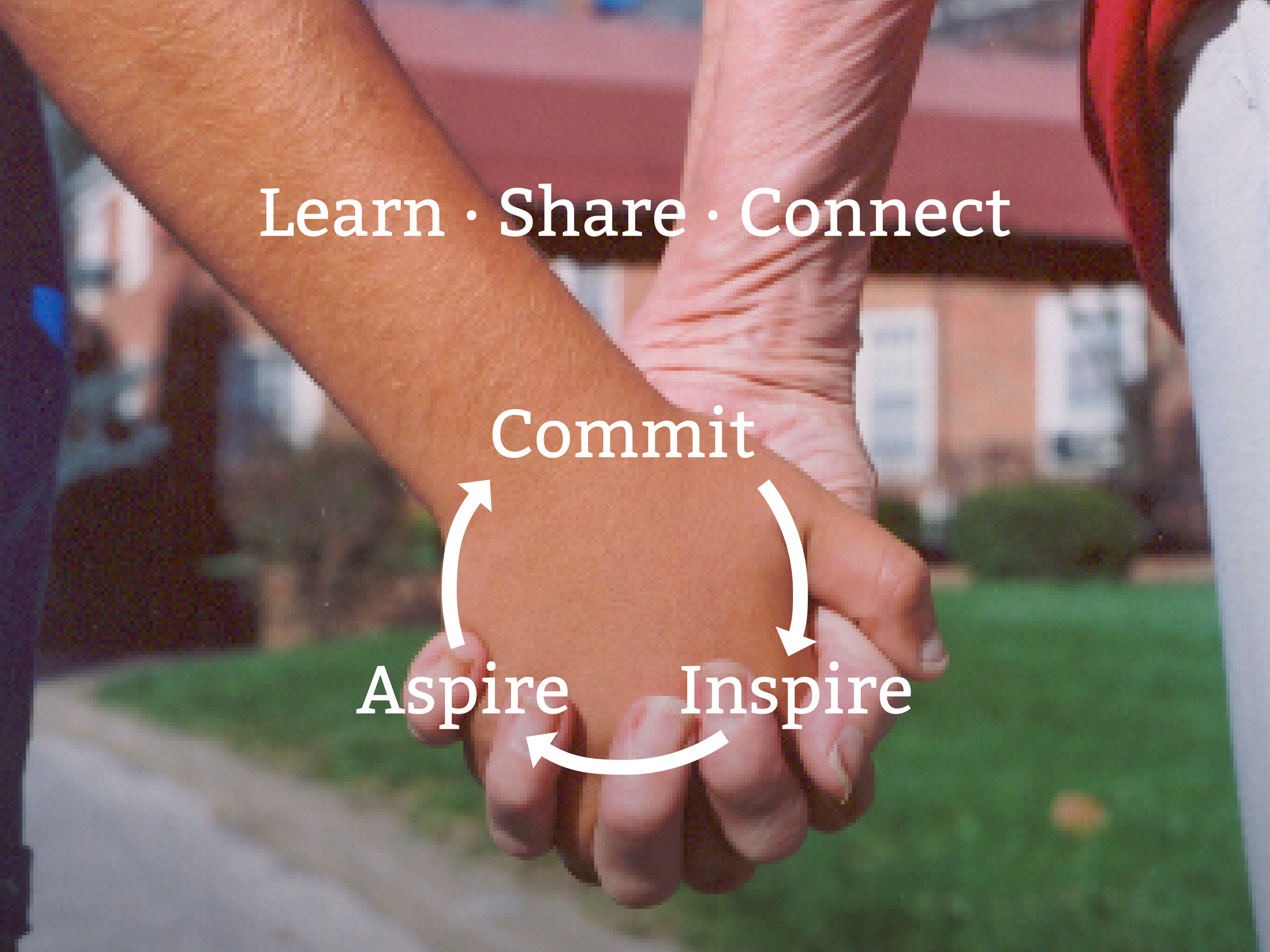 The cycle of commitment.