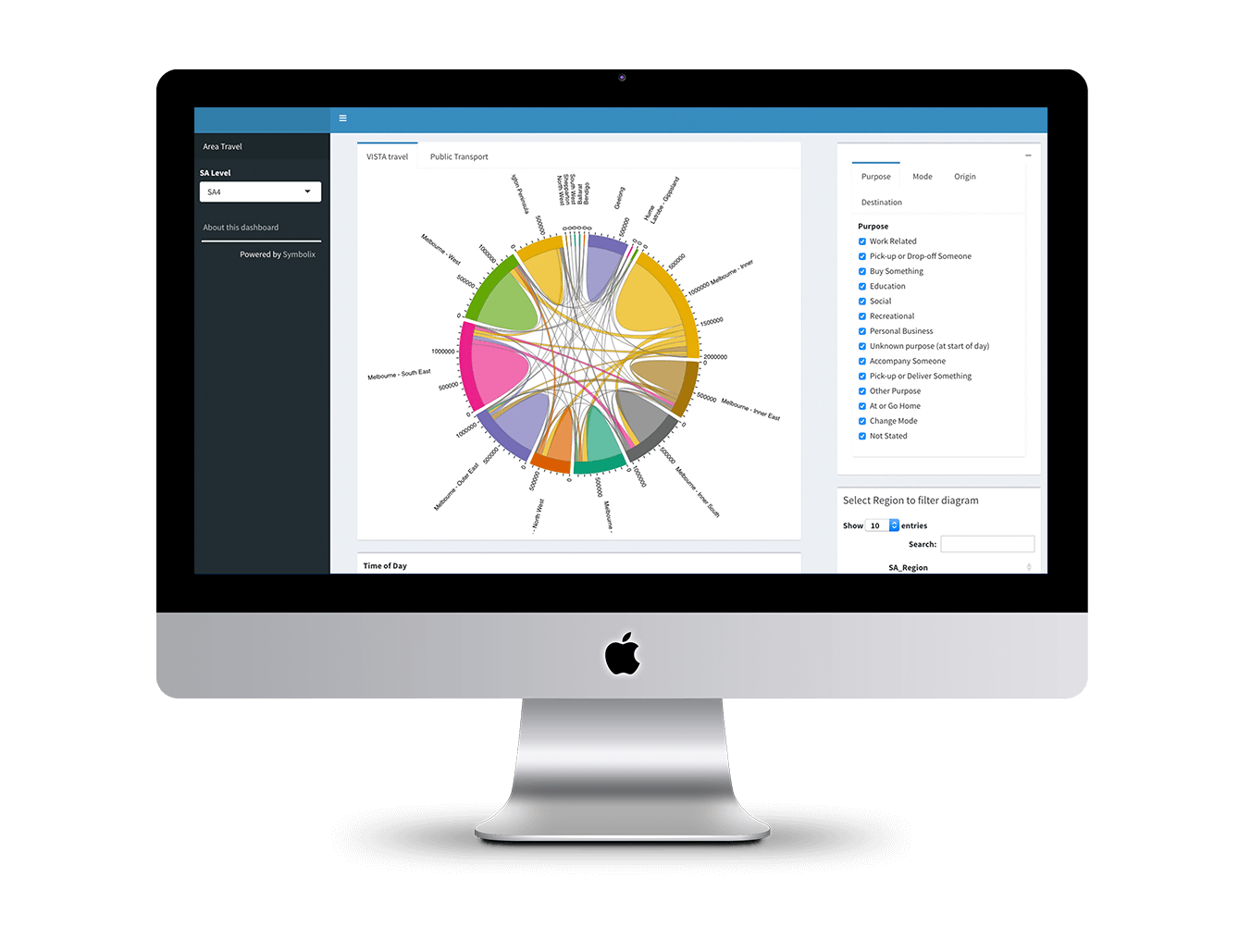 Data science products and tools - Example of a dashboard tool, one of our data science products.