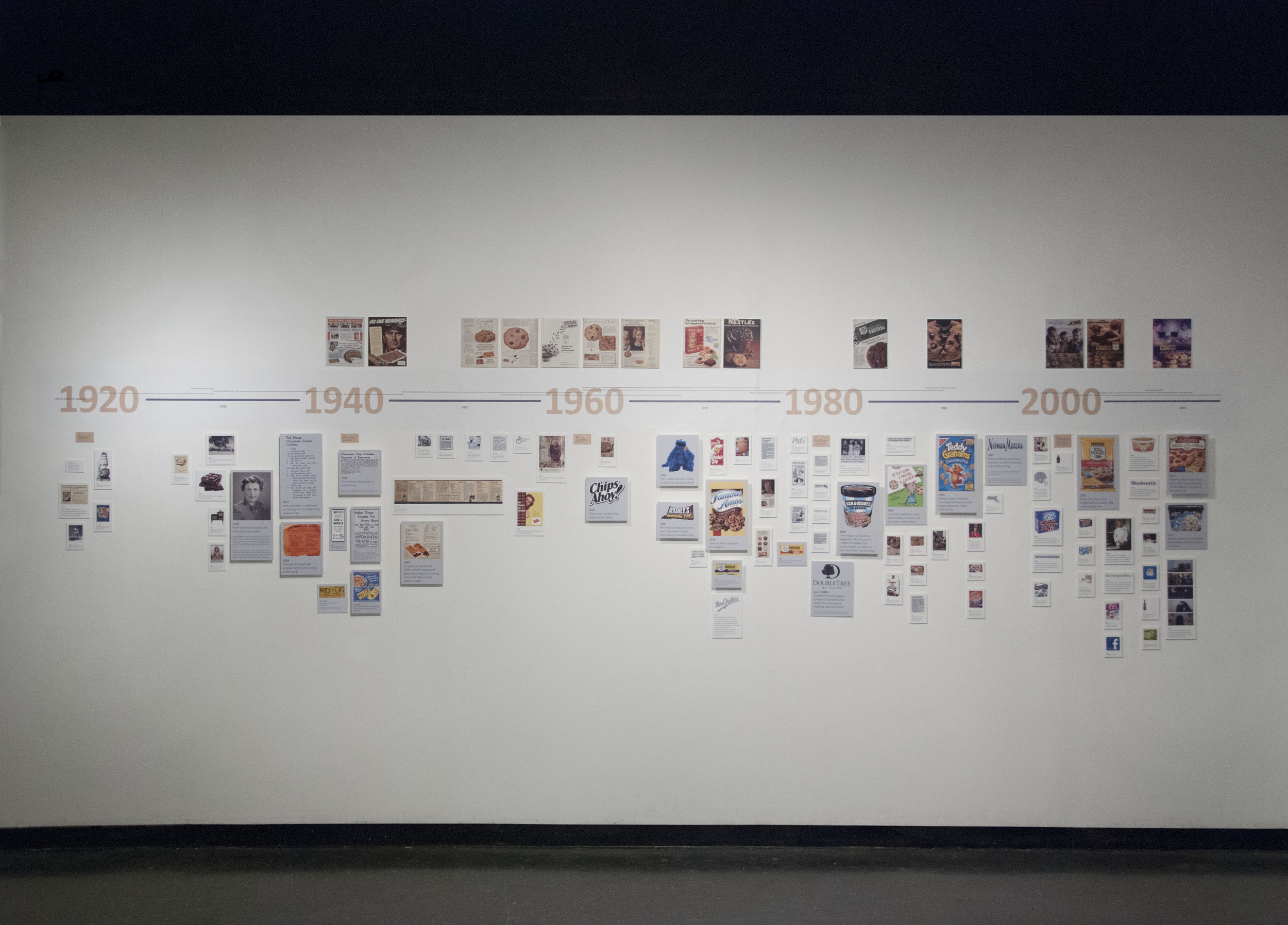 Timeline  as presented in my exhibition.