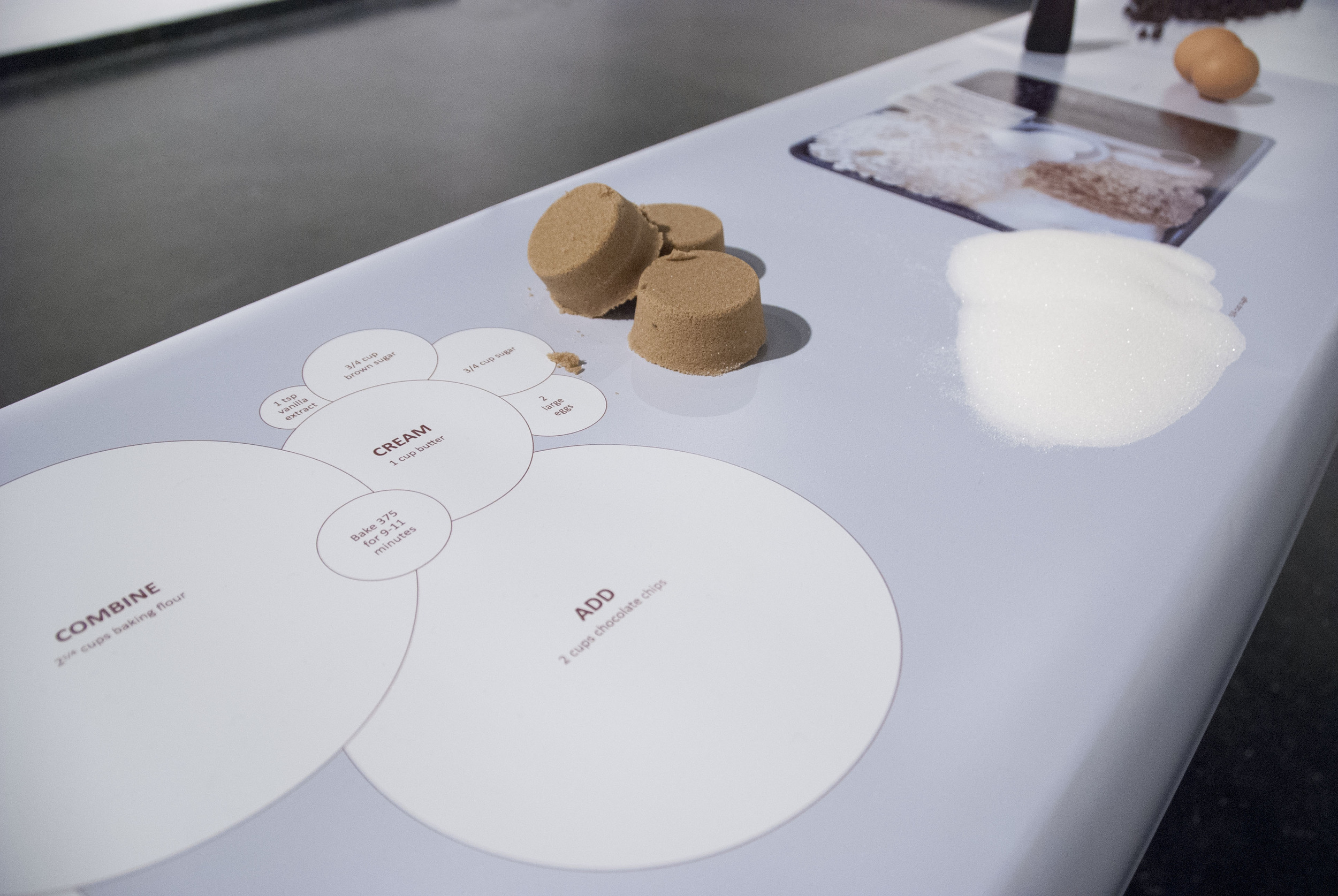 Ingredient Table  with the Venn diagram, photograph model, and the two kinds of sugar included in the chocolate chip cookie recipe.