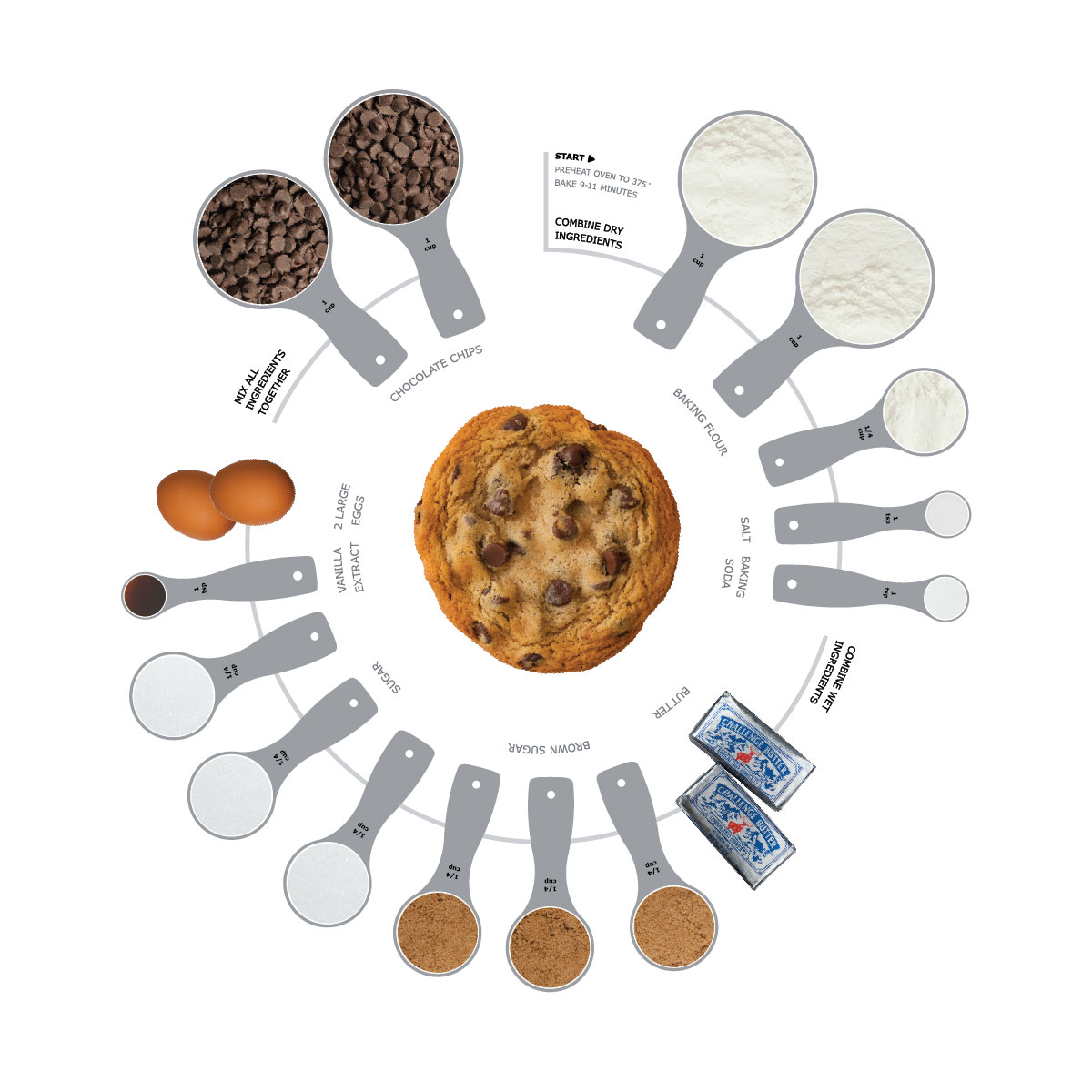 Cookiegraphic-ChocolateChip-INGRED-SS_1200px.jpg