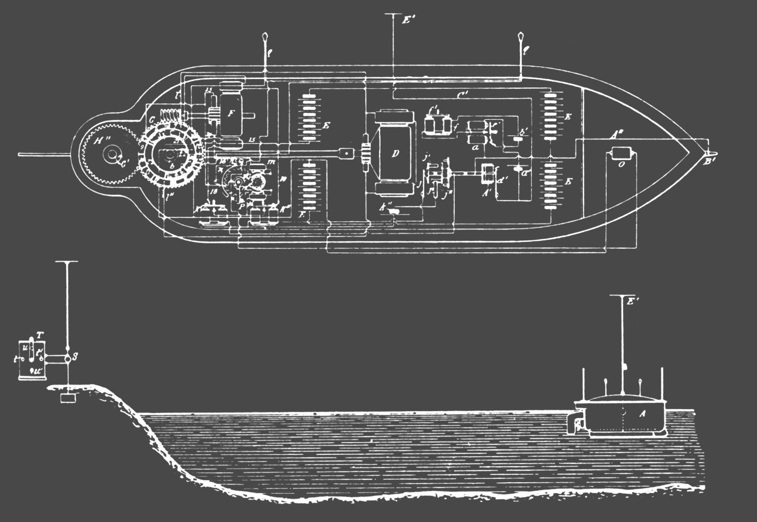 Schematic illustration of Tesla's system of remotely guided boat shown in Madison Square Garden in 1898.