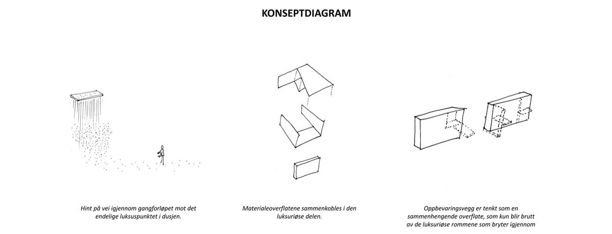 Konseptdiagrammtxt.jpg