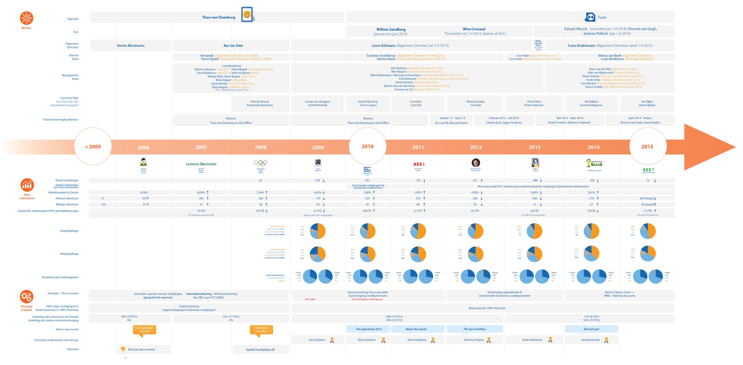 studio_sigmon_infographic_business