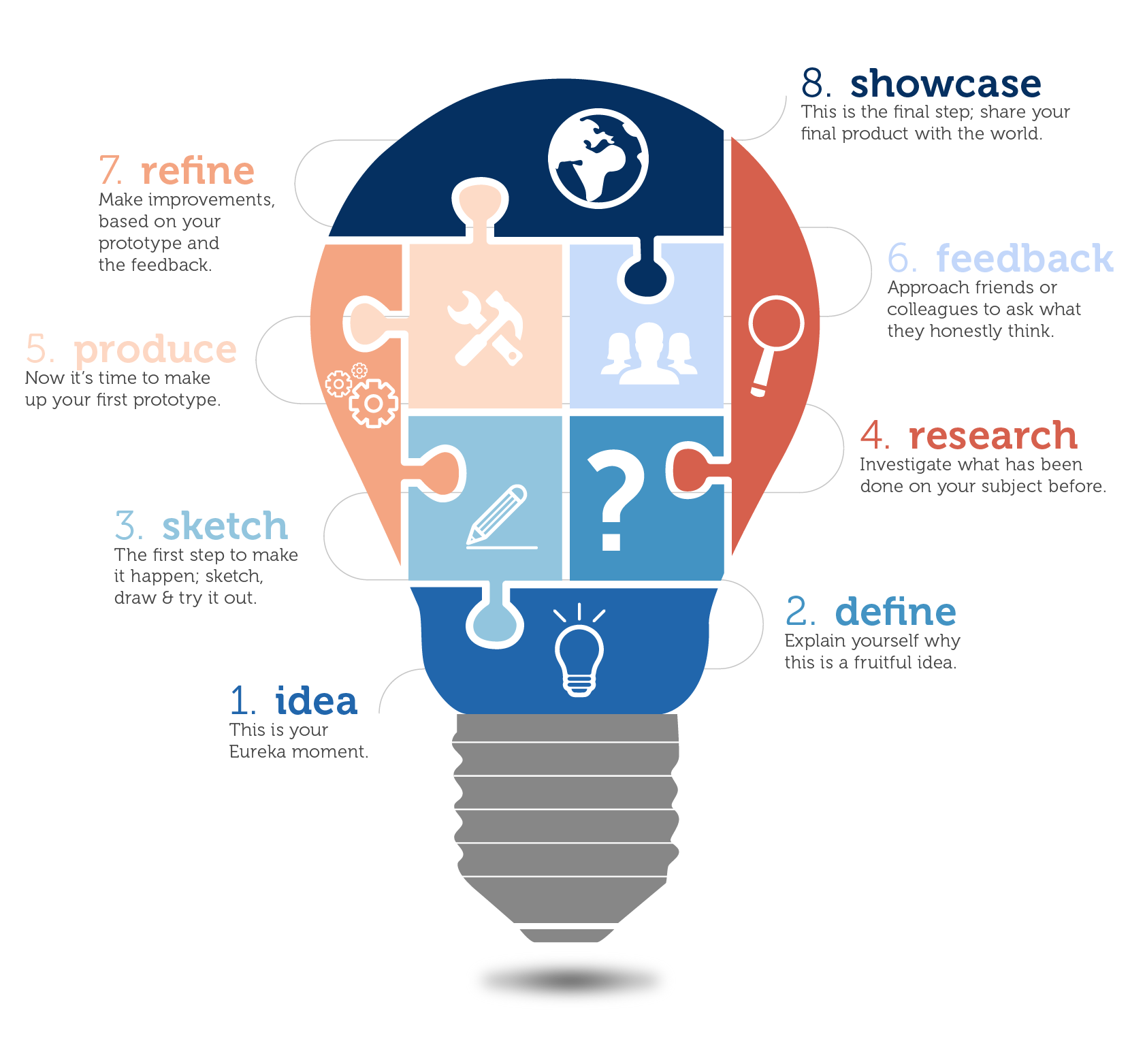 Studio_sigmon_infographic_ideas
