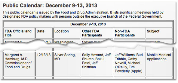 FDA's public calender shows high level meetings with Apple