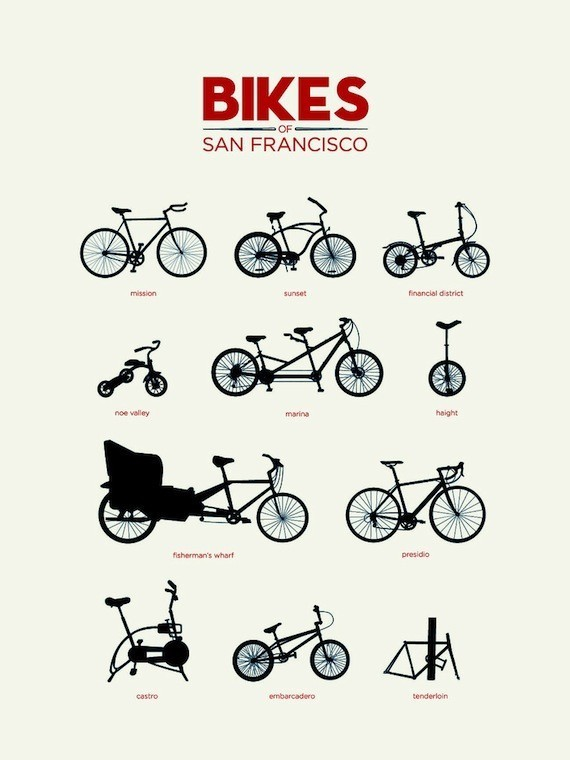 BIKES-OF-SAN-FRANCISCO