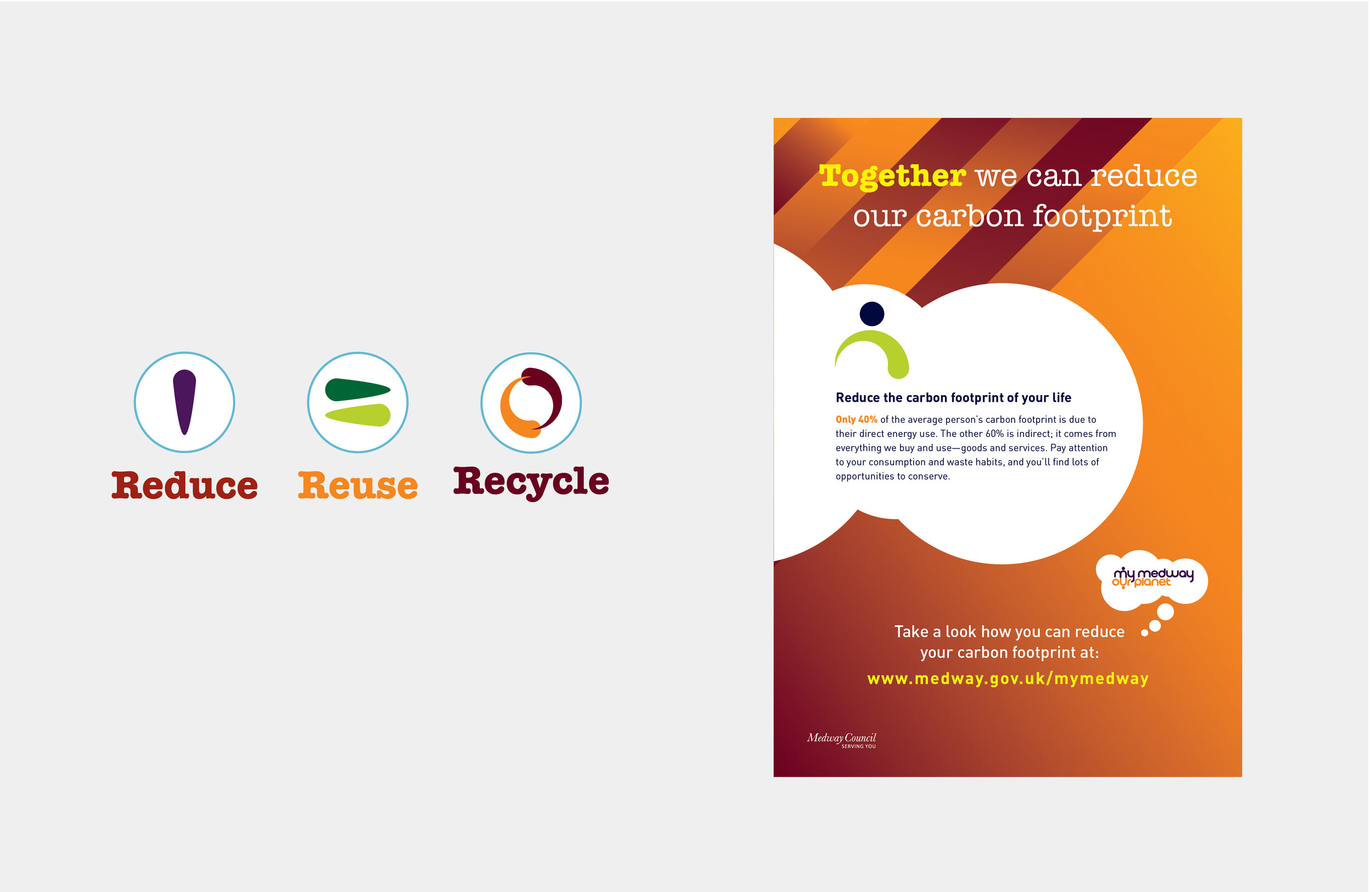 MEDWAY POSTERS 1 and 3 icons_2019-01.jpg