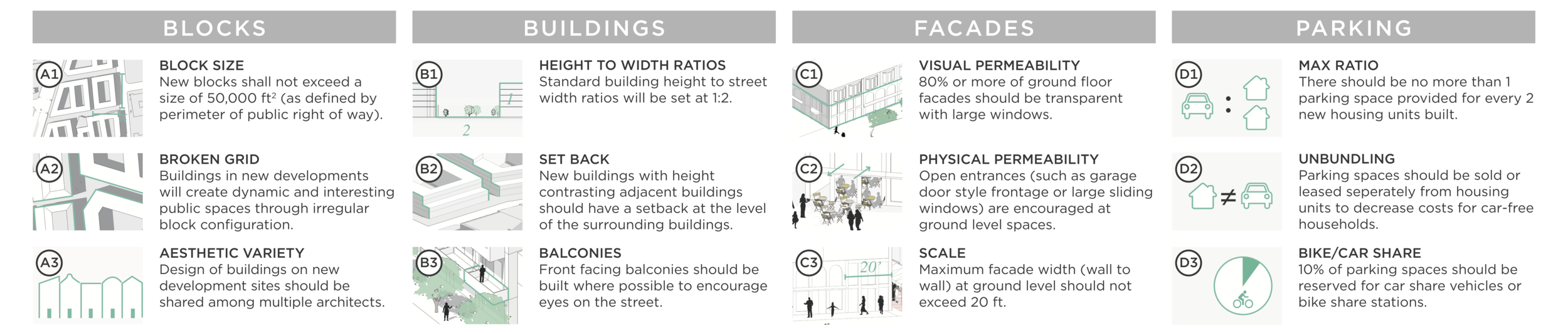 design guidelines.png