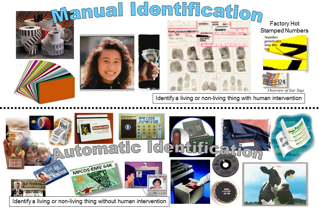 Exhibit 1.1  Manual versus Automatic Identification Techniques