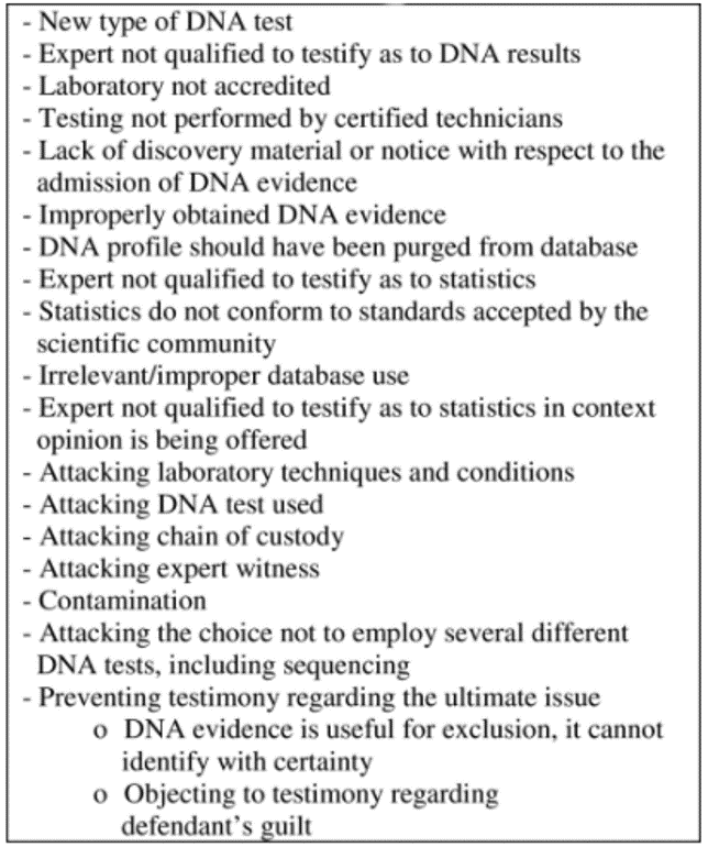 Table 2.  Ways to mitigate the effect of DNA evidence