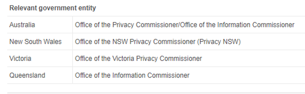 Table 2. Major privacy-related government agencies in Australia (October 2010).
