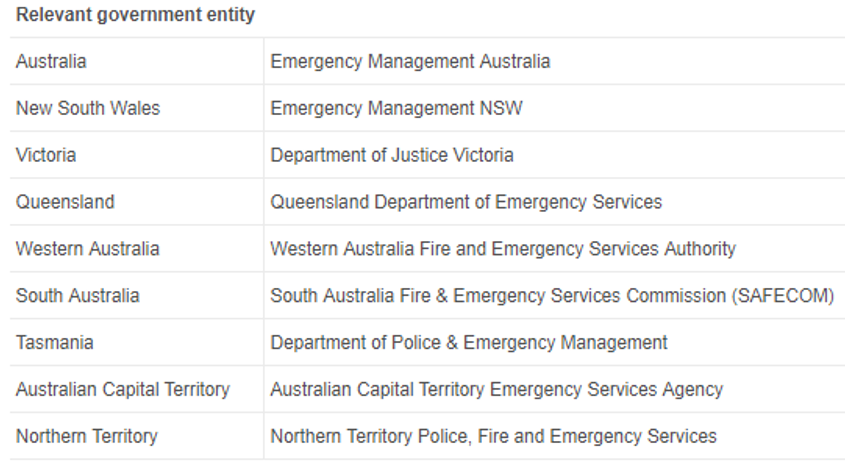 Table 3. Major emergency-related government agencies in Australia (October 2010).