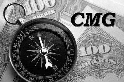 StockCompass_CMG.jpg
