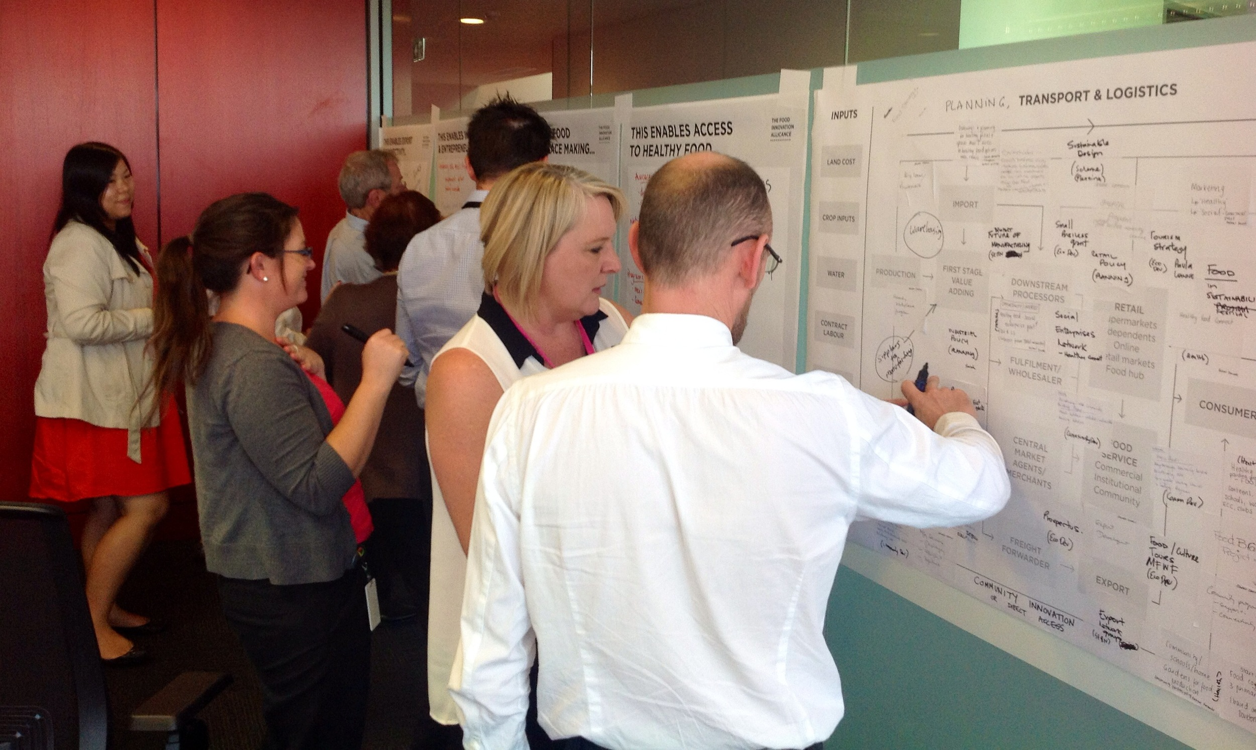 Forming the Strategy with Council and Dandenong Food Leaders