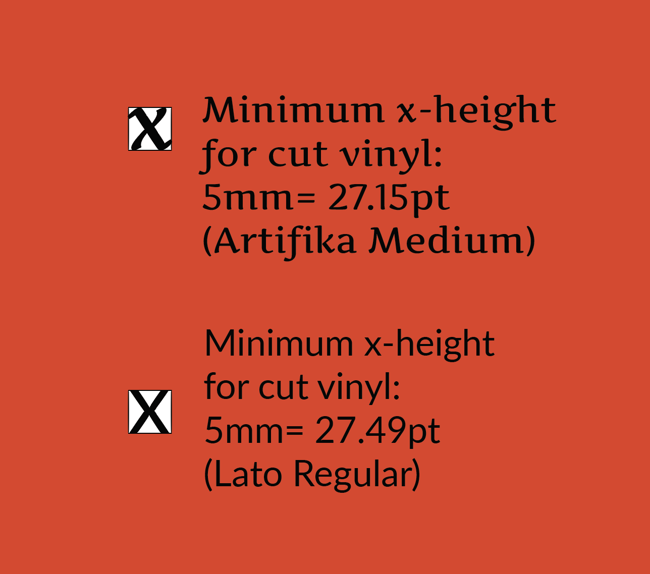 x-height testing