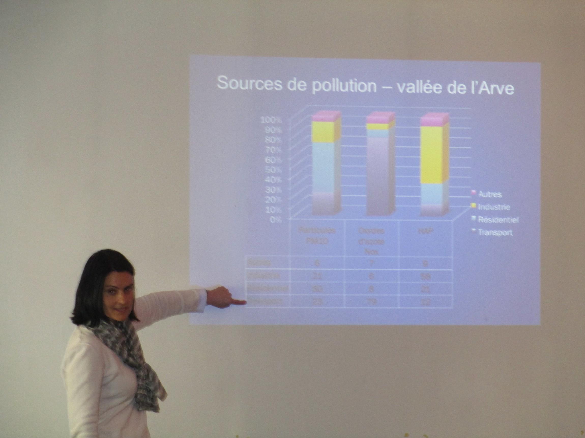 7 février 2013, présentation du PPA de la vallée de l'Arve, Lyon