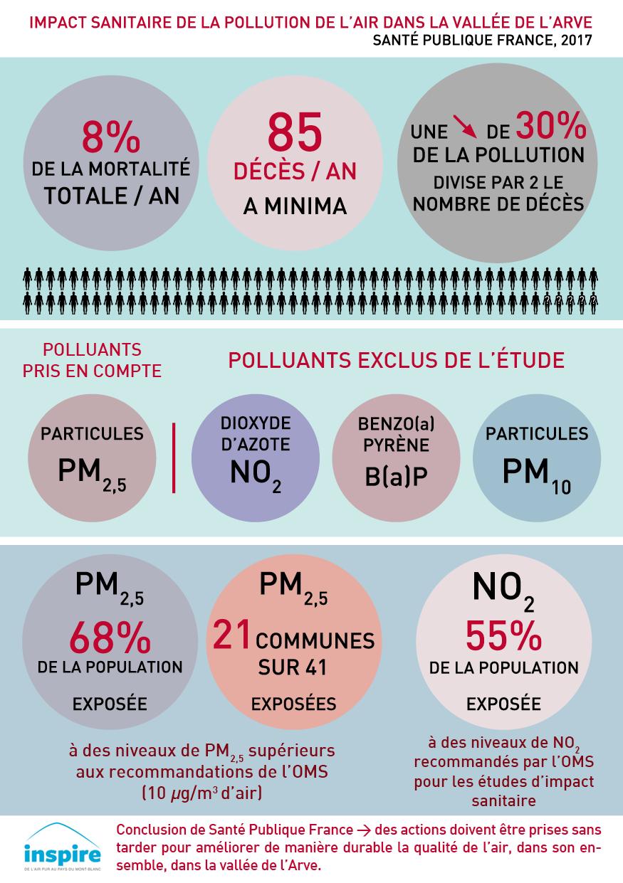 POLLUTION_Pire que prévu-v32.png