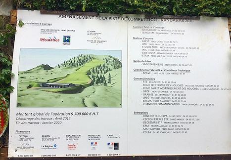Financement des travaux - Région Auvergne Rhône-Alpes : 3 M€Département Haute-Savoie : 3 M€État : 1,70 M€Communauté Communes Vallée de Chamonix : 2 M€