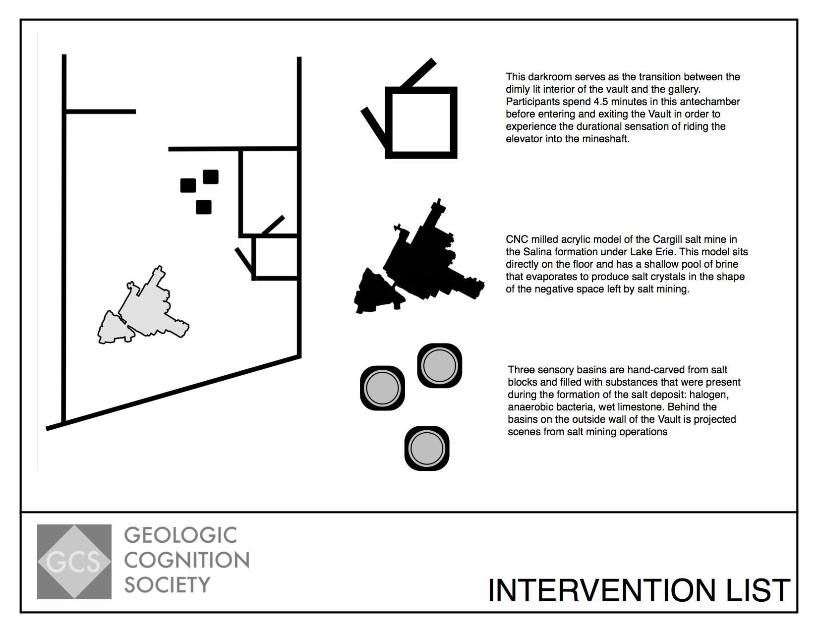 06-geologiccognitionsociety-interventionlist.jpg