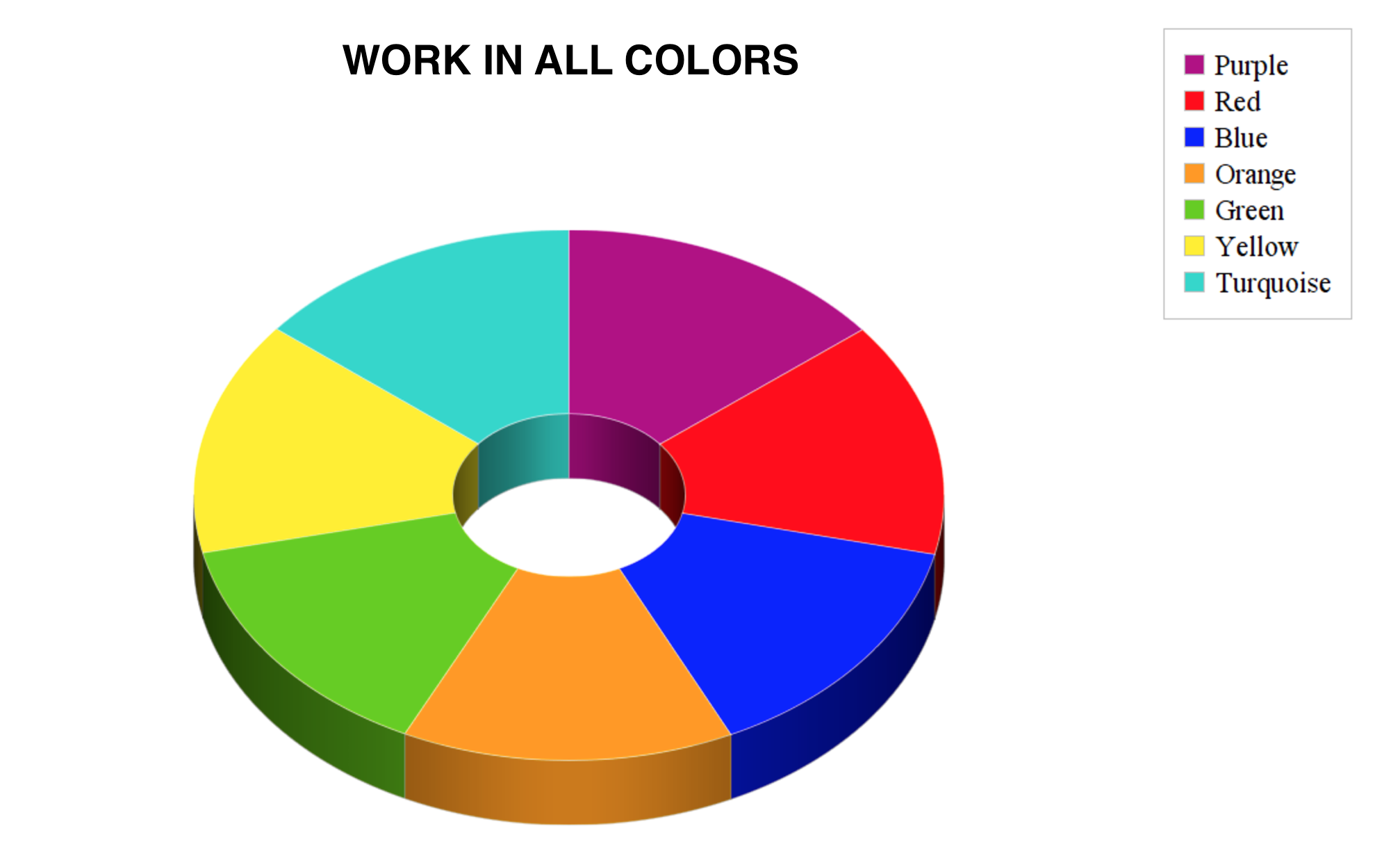 Figure 2. The Seven Languages of the Work In All Colors Method.