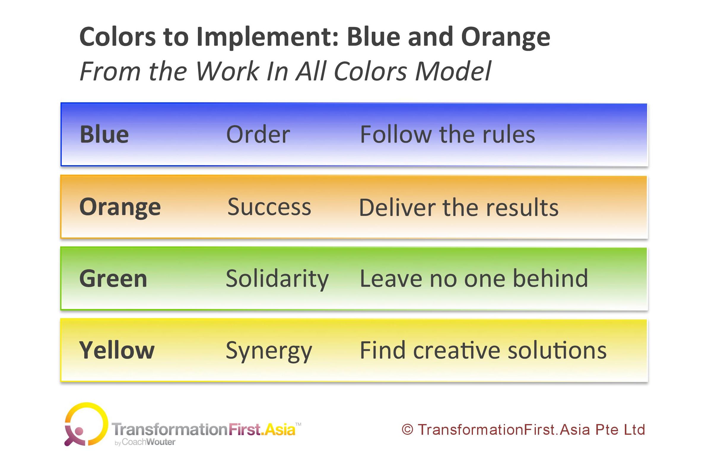 Activate Blue and Orange to implement your project successfully.