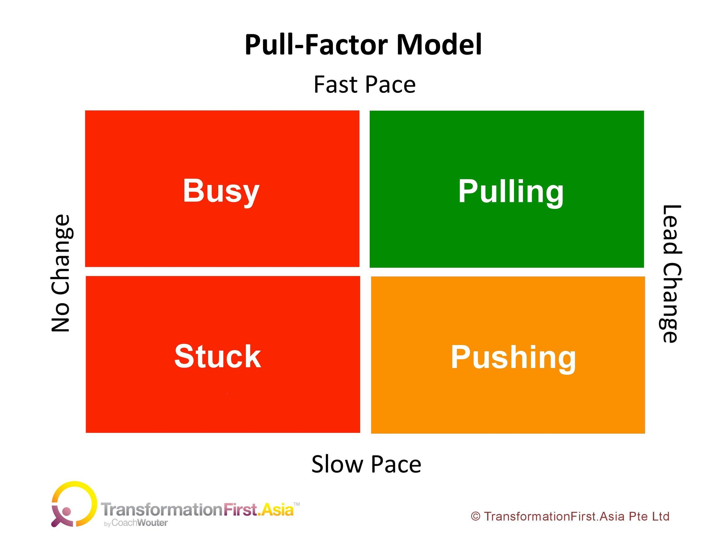 Pull Factor Model - 11 Oct 2017-page-001.jpg