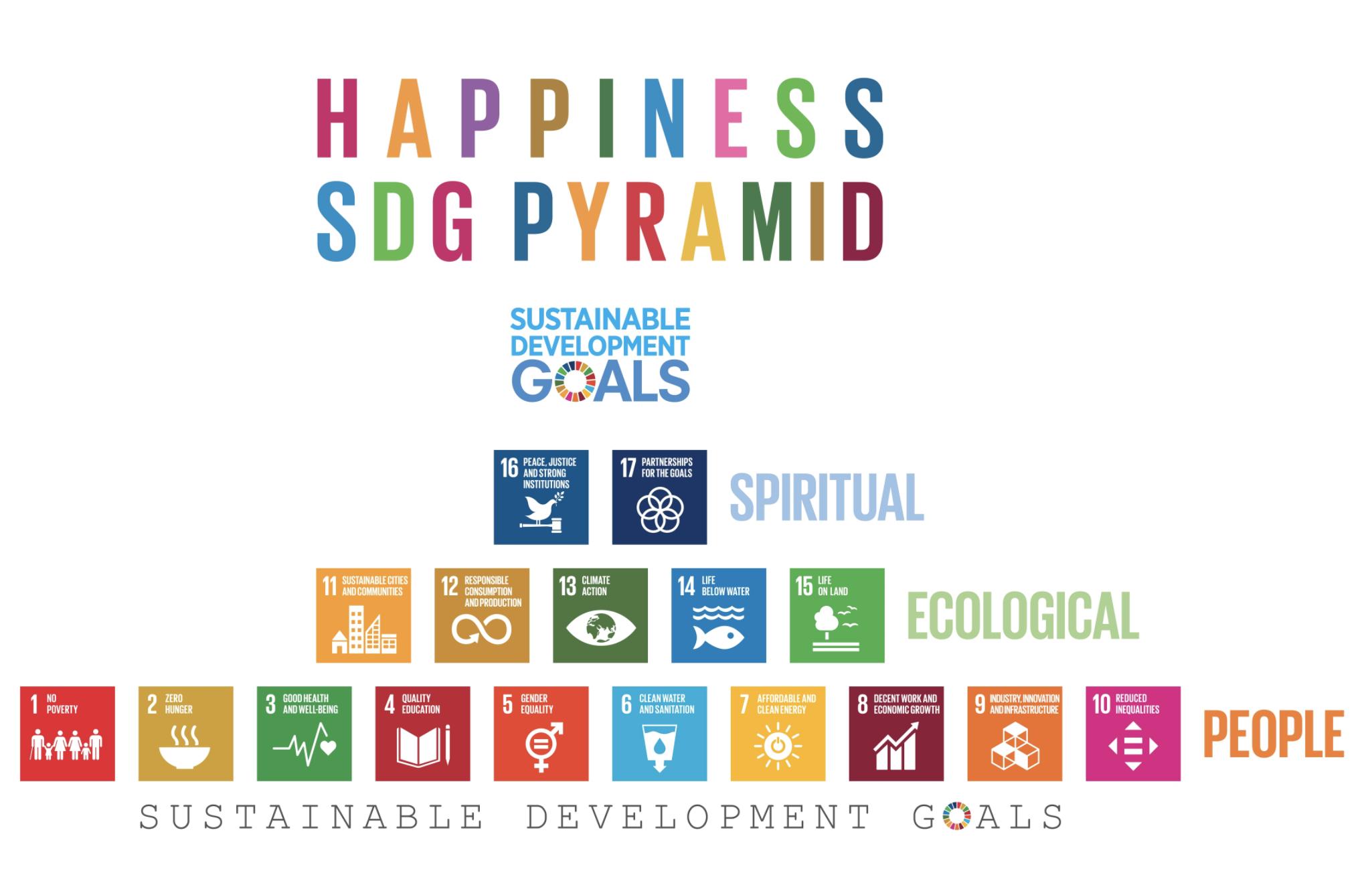 2018 Tri Hita Karana Forum for Sustainable Development