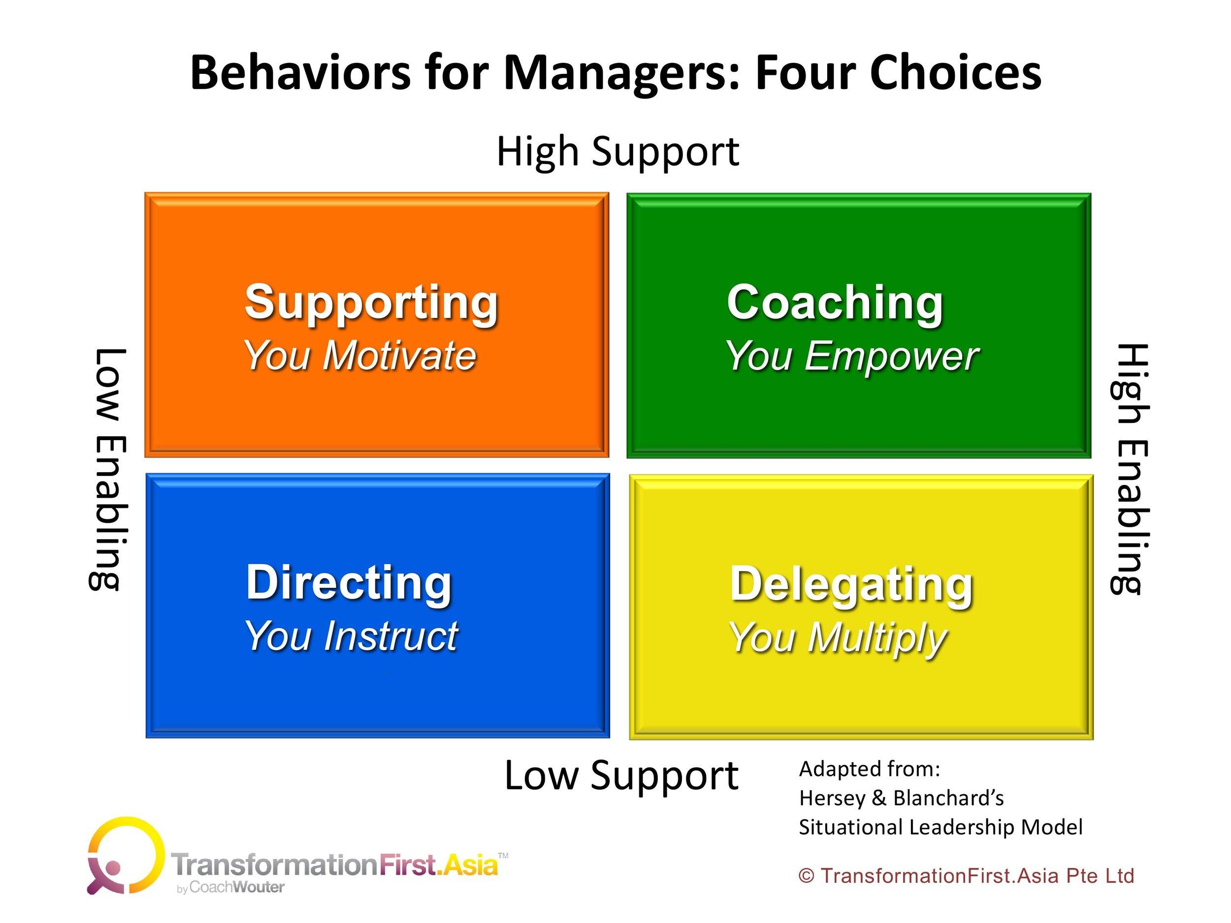 Behaviors for Managers - Four Choices - 20 Mar 2019.jpg