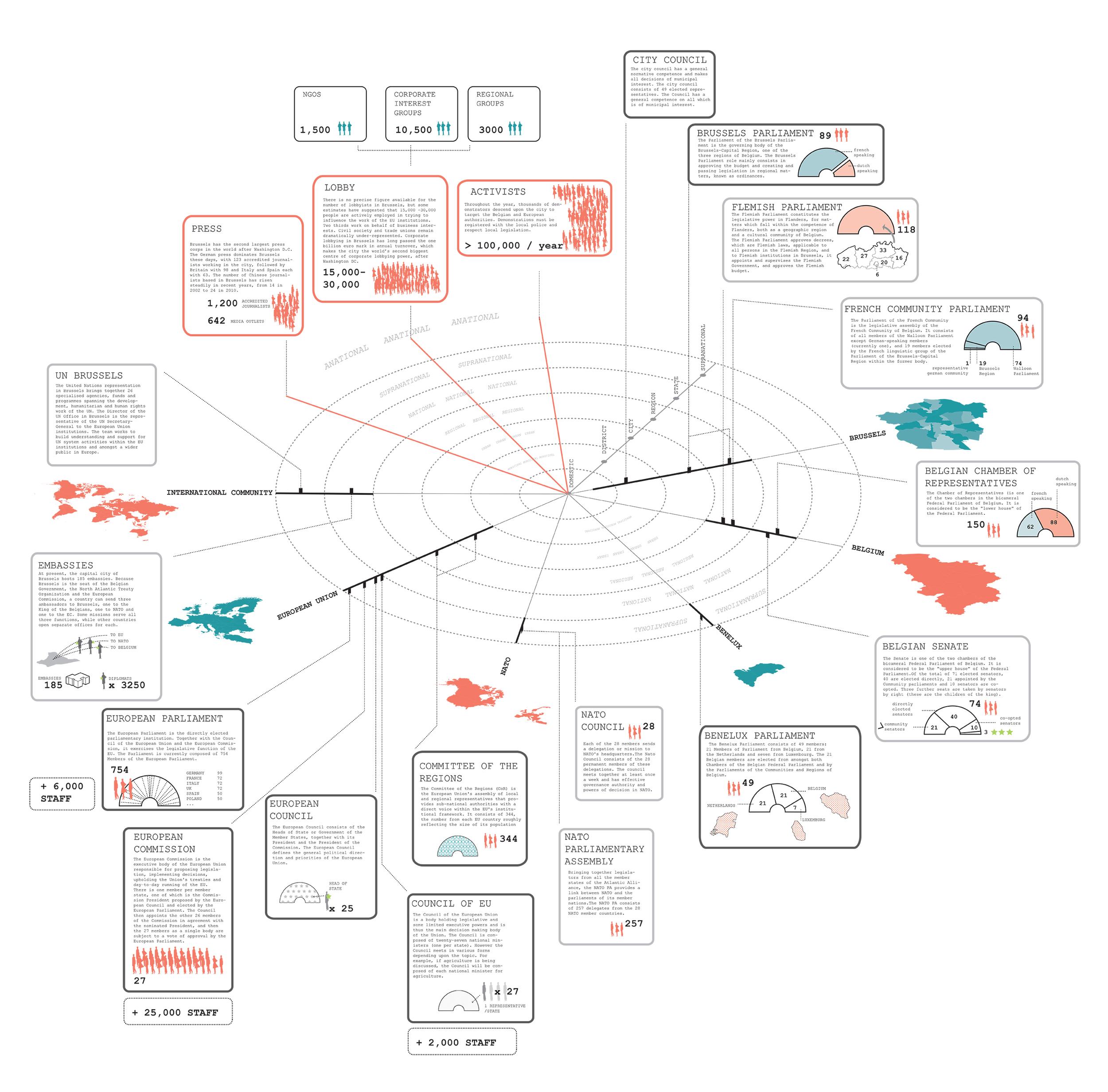 thesis_transnational_circlel.jpg