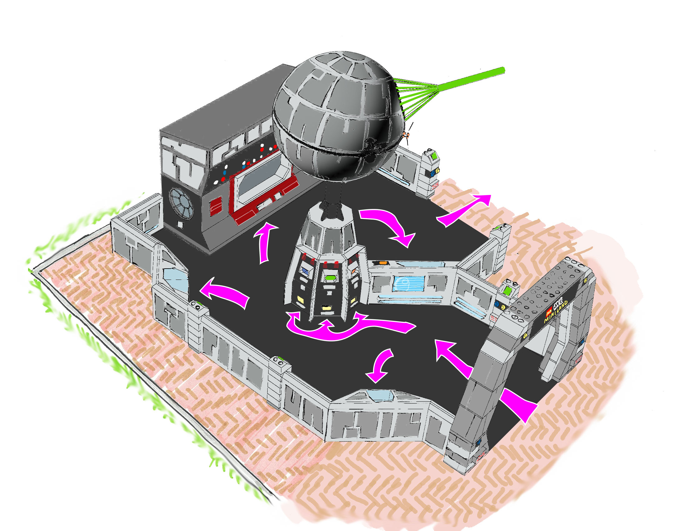 The Death Star: Overview
