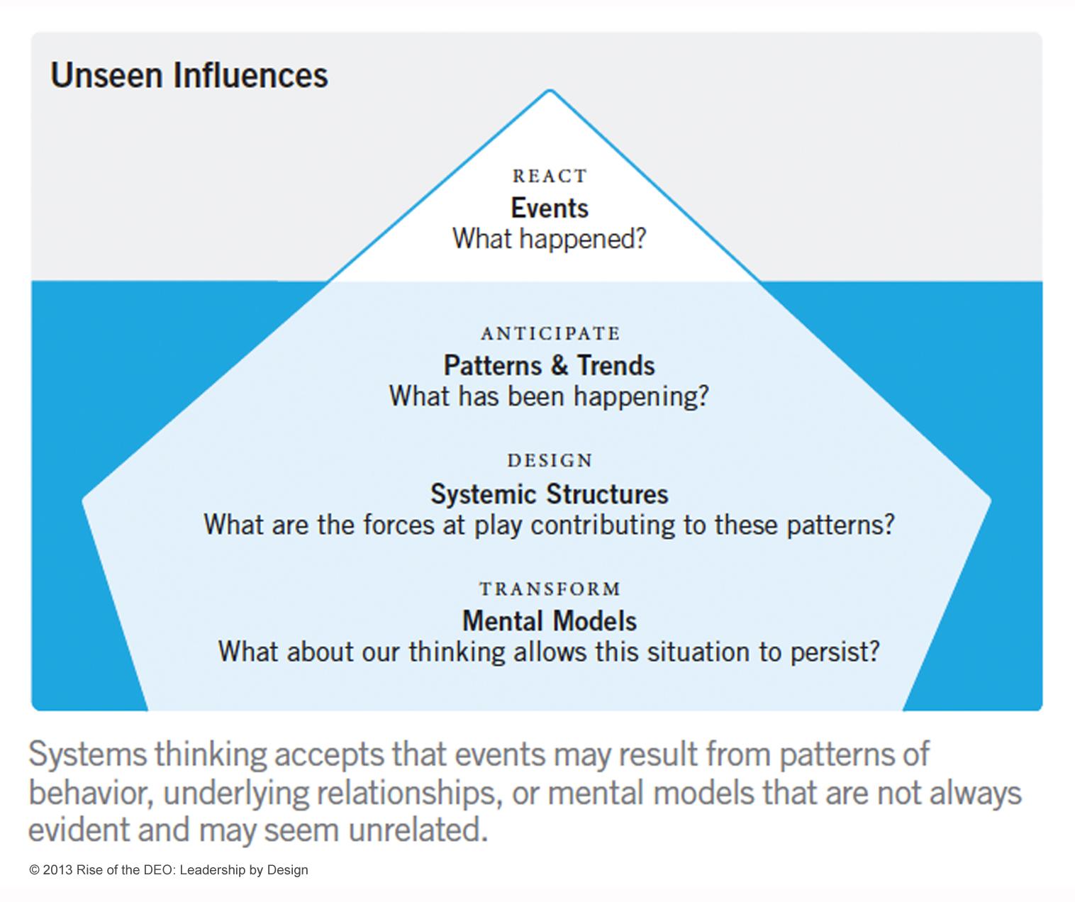 NEW_infographic_unseen_influences.jpg