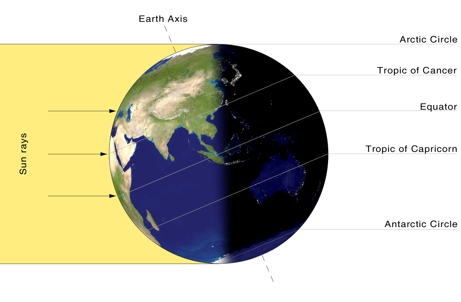 For more on the Vernal Equinox, click here.