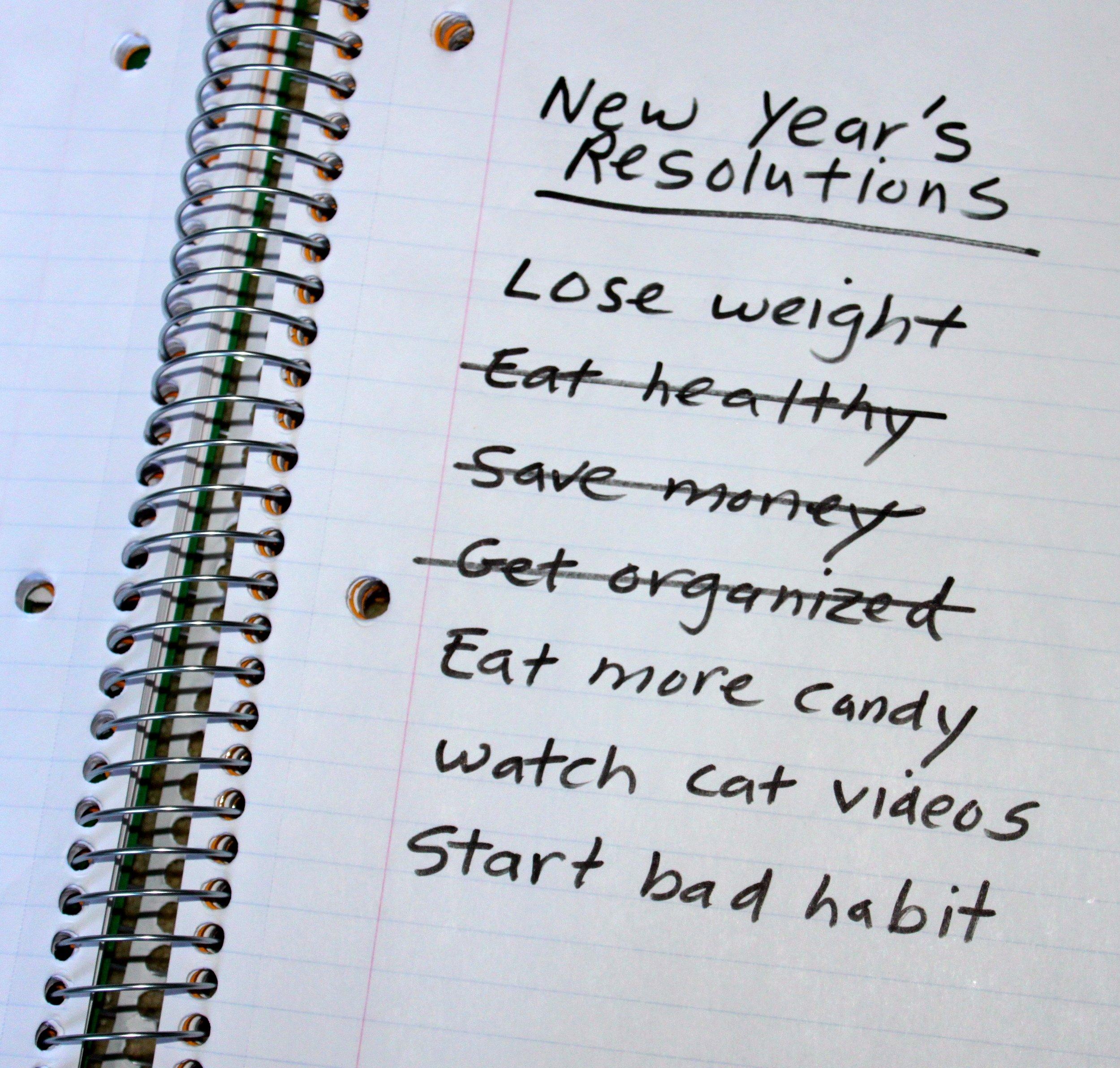resolution list.jpg