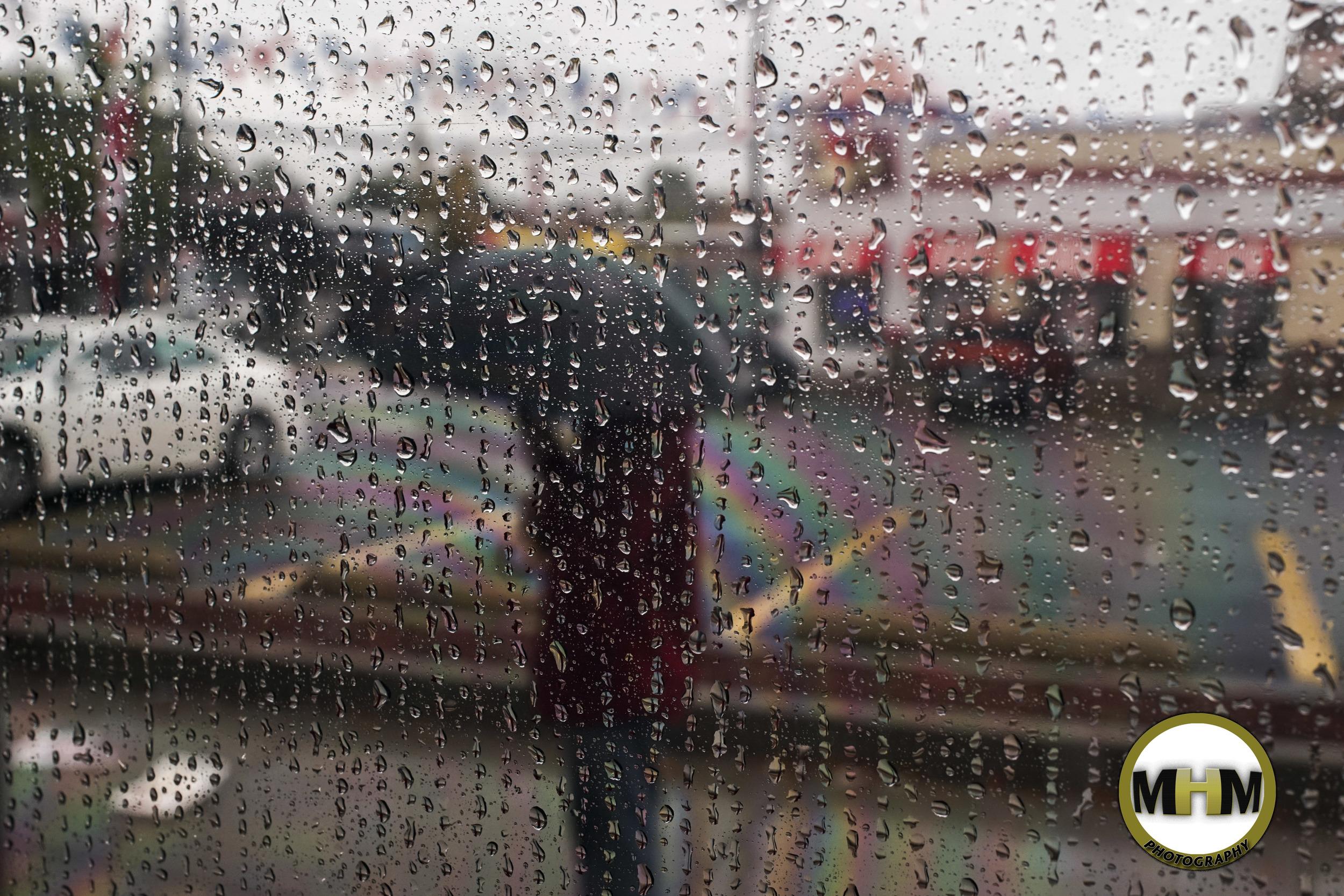 Rain Goggles