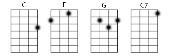 If you've got your own ukulele, feel free to follow along. Black dots show finger positions, starting from the top of the fretboard (to help you read, try turning your head 90 degrees to the right if you strum with your right hand, the opposite if you strum with your left). Don't be concerned about fingering; just try what's most comfortable for you.