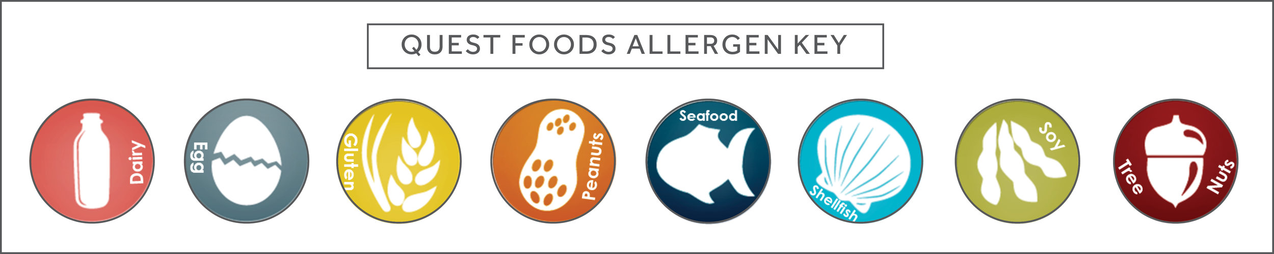 Allergies Graphic for website.jpg