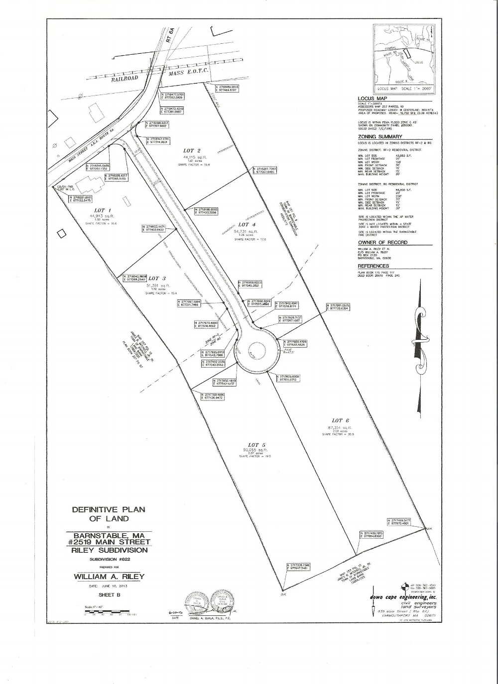 Subdivision Available for your dream home in Barnstable Village