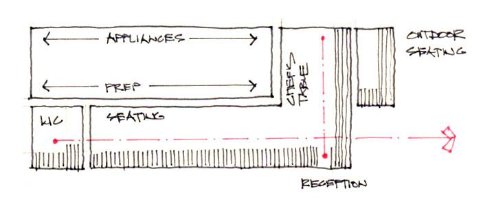 BUILD-LLC-MKT-diagram.jpg