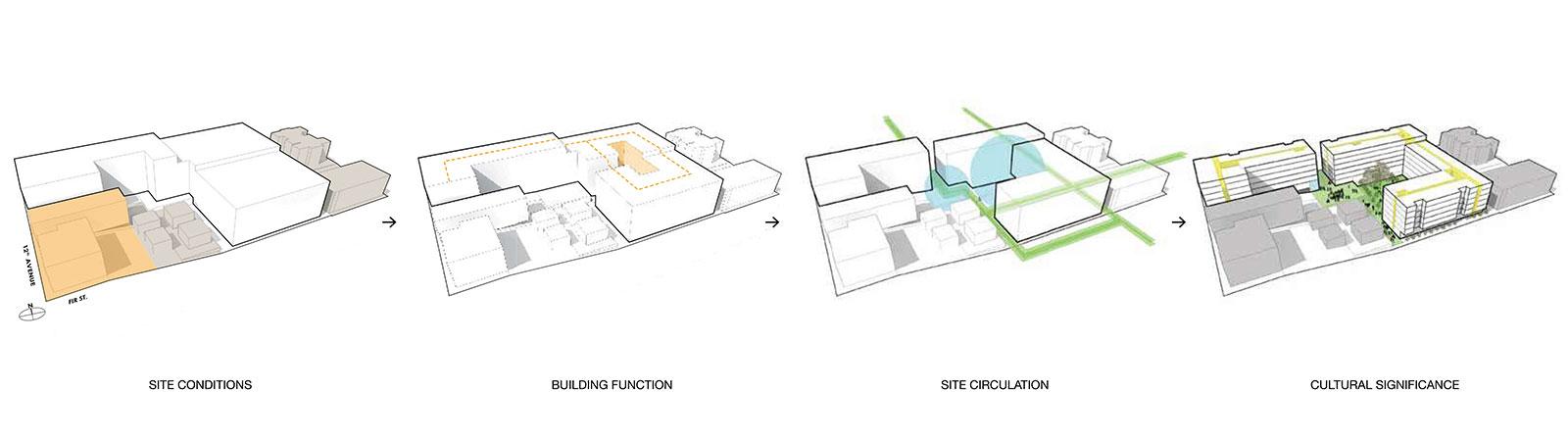 FCS-diagrams.jpg
