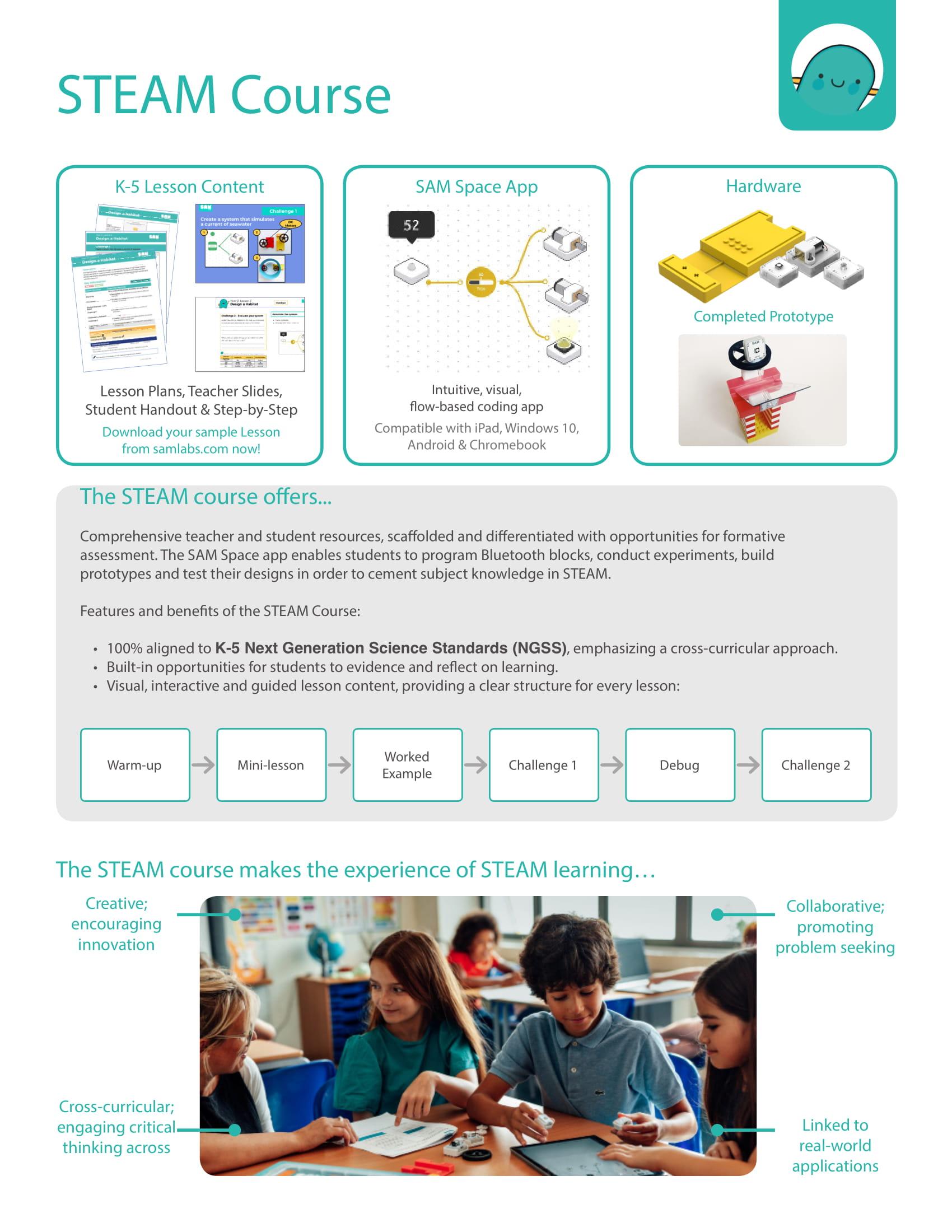 SAM_Labs_new_print (EdTech)-2.jpg