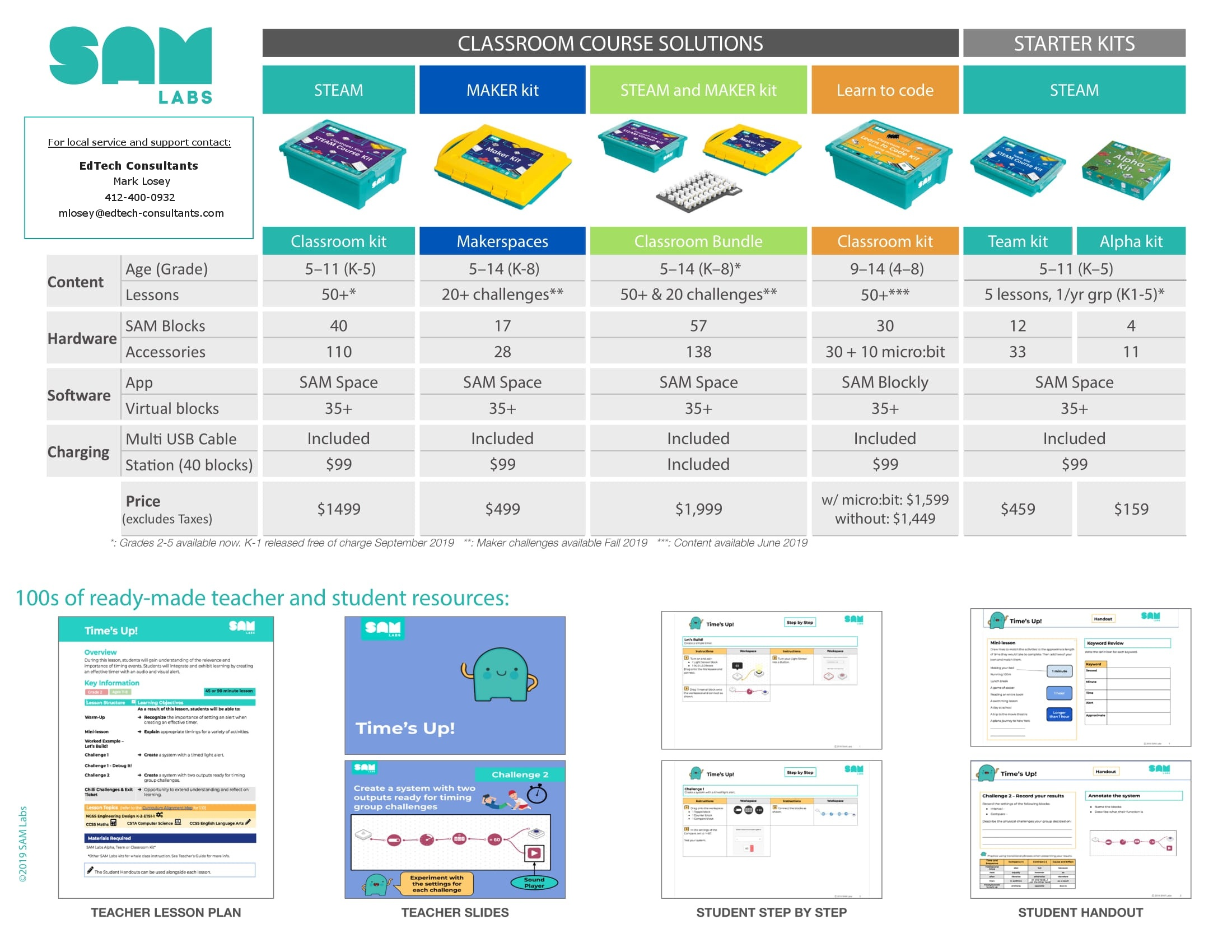 SAM_Labs_new_print+%28EdTech%29-4.jpg