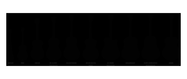Acoustic Guitars Sizes - Dylan Baker Music