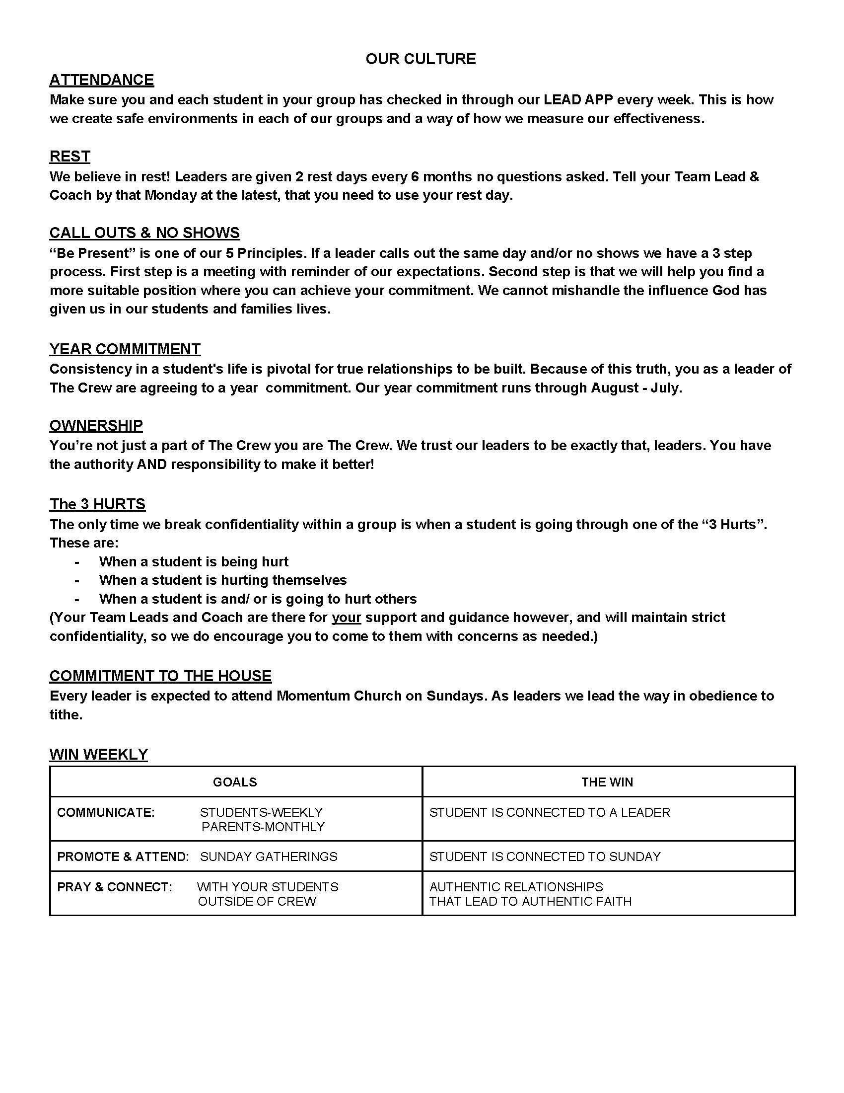 Leader Job Description & Expectation Page 2